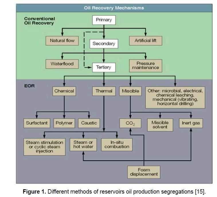 ejbio-production-segregations