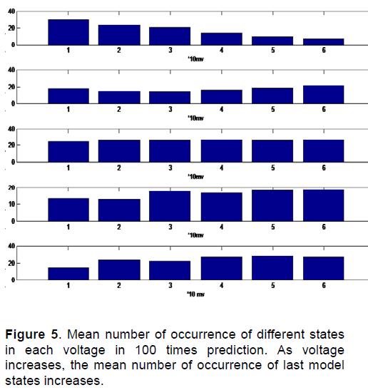 electronic-journal-of-biology-last-model